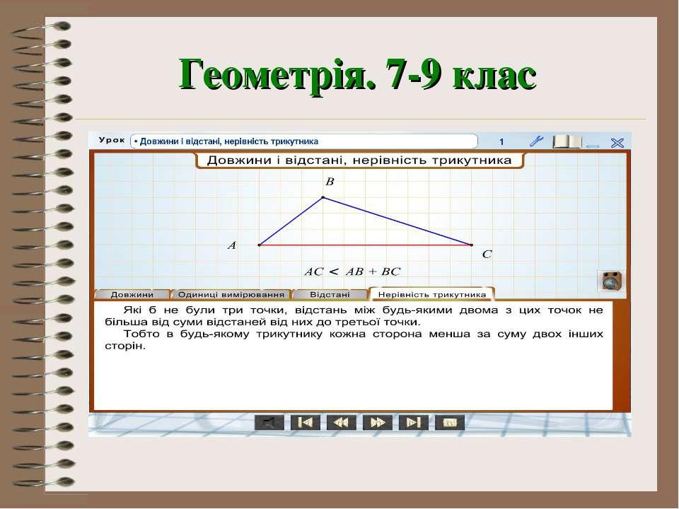 Геометрія. 7-9 клас
