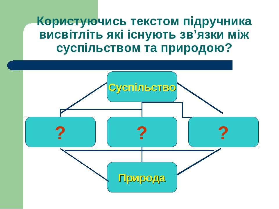 Користуючись текстом підручника висвітліть які існують зв'язки між суспільств...