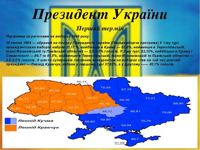 Президент України Перший термін Підтримка за регіонами на виборах 1994 року 1...