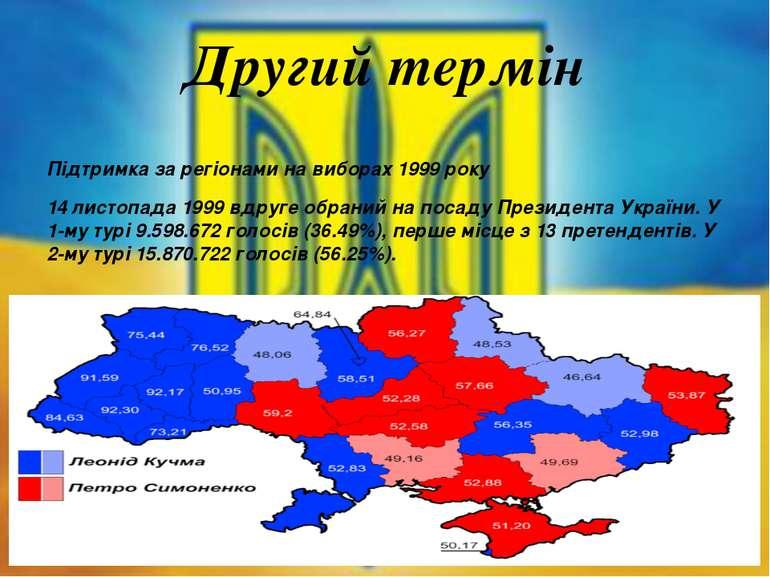 Другий термін Підтримка за регіонами на виборах 1999 року 14 листопада 1999 в...