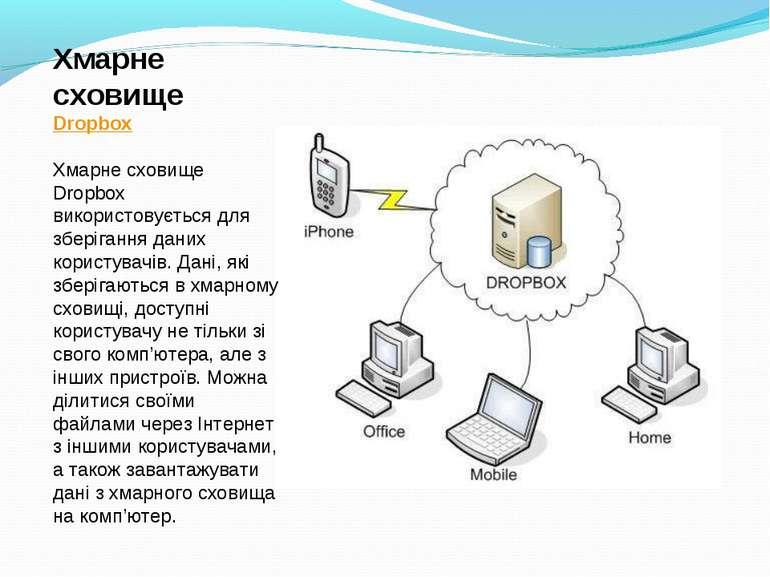Хмарне сховище Dropbox Хмарне сховище Dropbox використовується для зберігання...