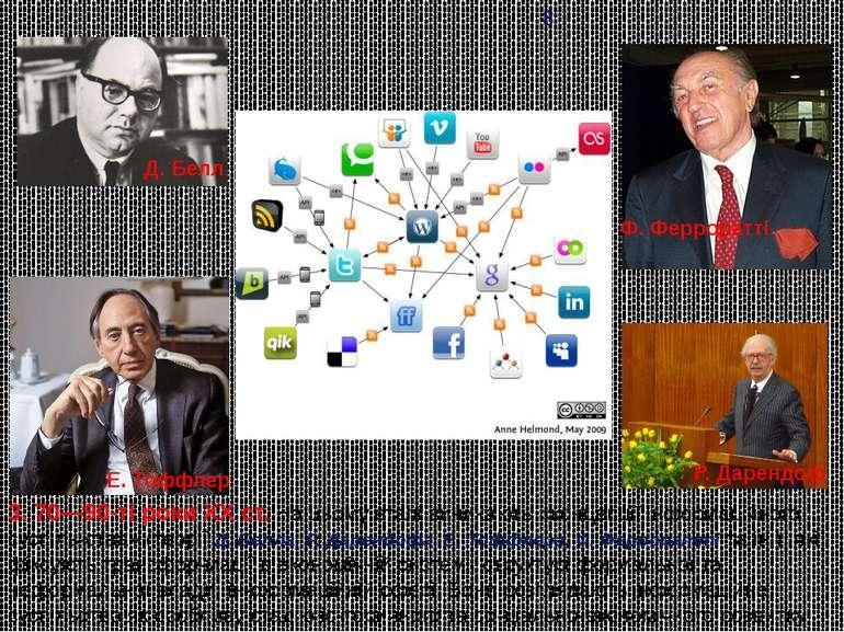 3. 70—90-ті роки XX ст. На цьому етапі виникають «концепції інформаційного су...