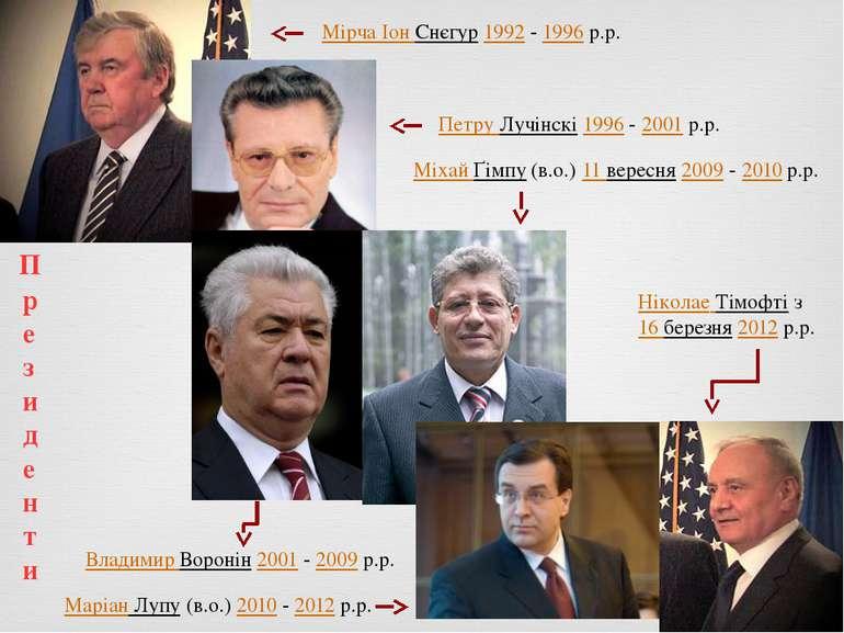 Мірча Іон Снєгур1992-1996 р.р. Петру Лучінскі1996-2001 р.р. Владимир Во...
