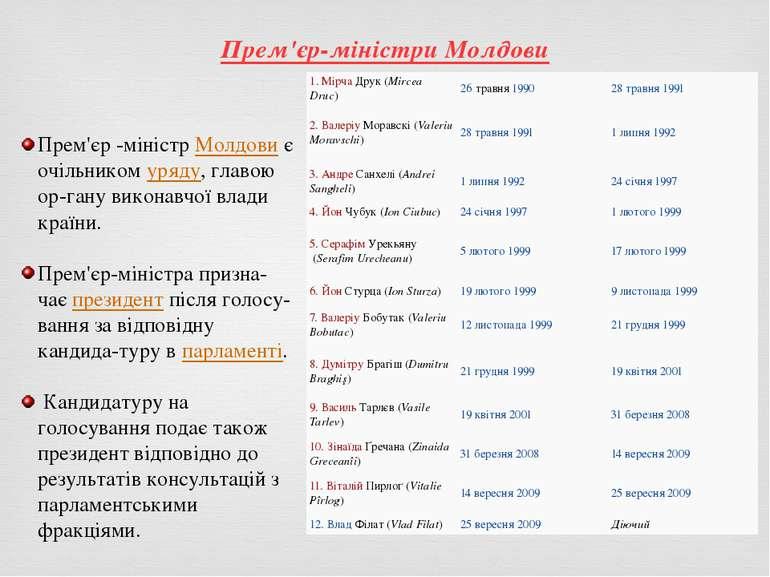 Прем'єр-міністри Молдови Прем'єр -міністрМолдовиє очільникомуряду, главою...
