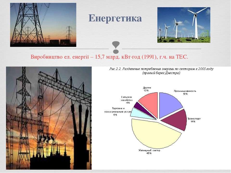 Енергетика Виробництво ел. енергії – 15,7 млрд. кВт·год (1991), г.ч. на ТЕС.
