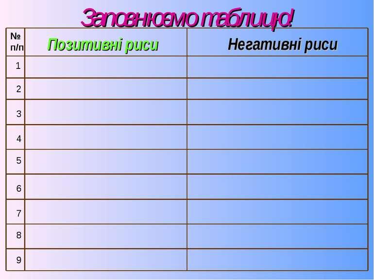 Заповнюємо таблицю! № п/п Позитивні риси Негативні риси 1 2 5 4 3 9 8 7 6