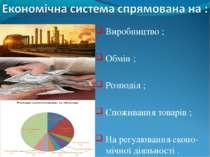 Виробництво ; Обмін ; Розподіл ; Споживання товарів ; На регулювання еконо-мі...