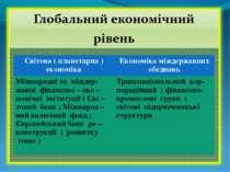 Світова ( планетарна ) економіка Економіка міждержавних обєднань Міжнародні т...