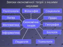 Звязки економічної теорії з іншими науками