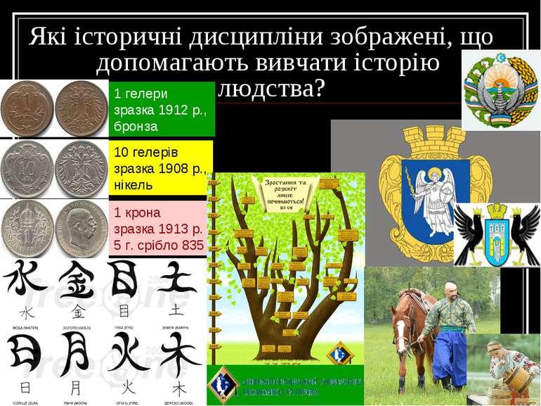 Які історичні дисципліни зображені, що допомагають вивчати історію людства? 1...