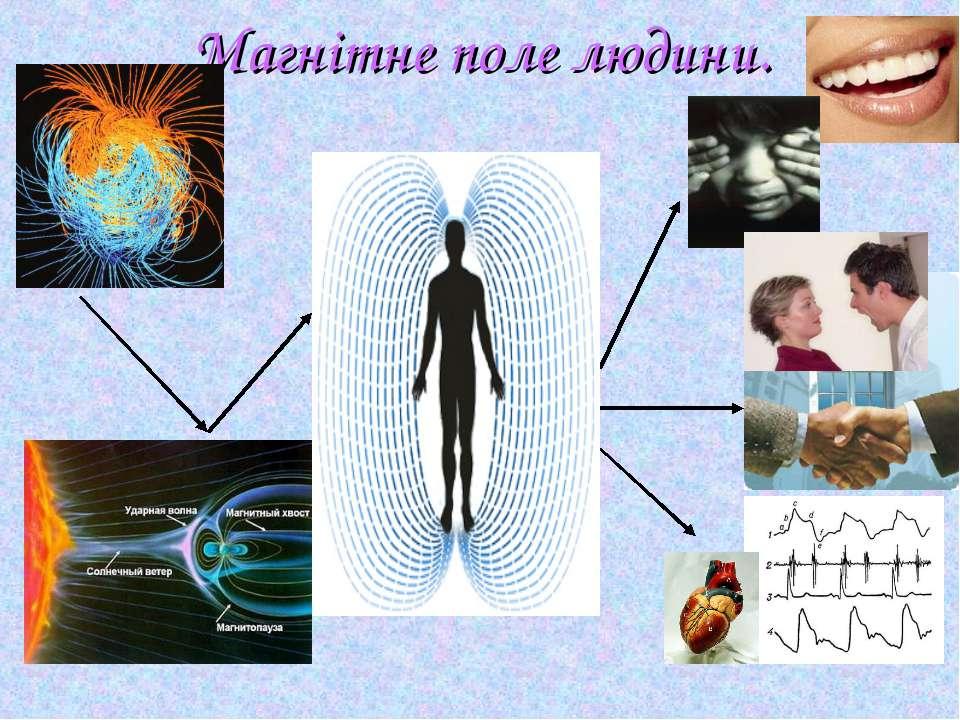 Магнітне поле людини.