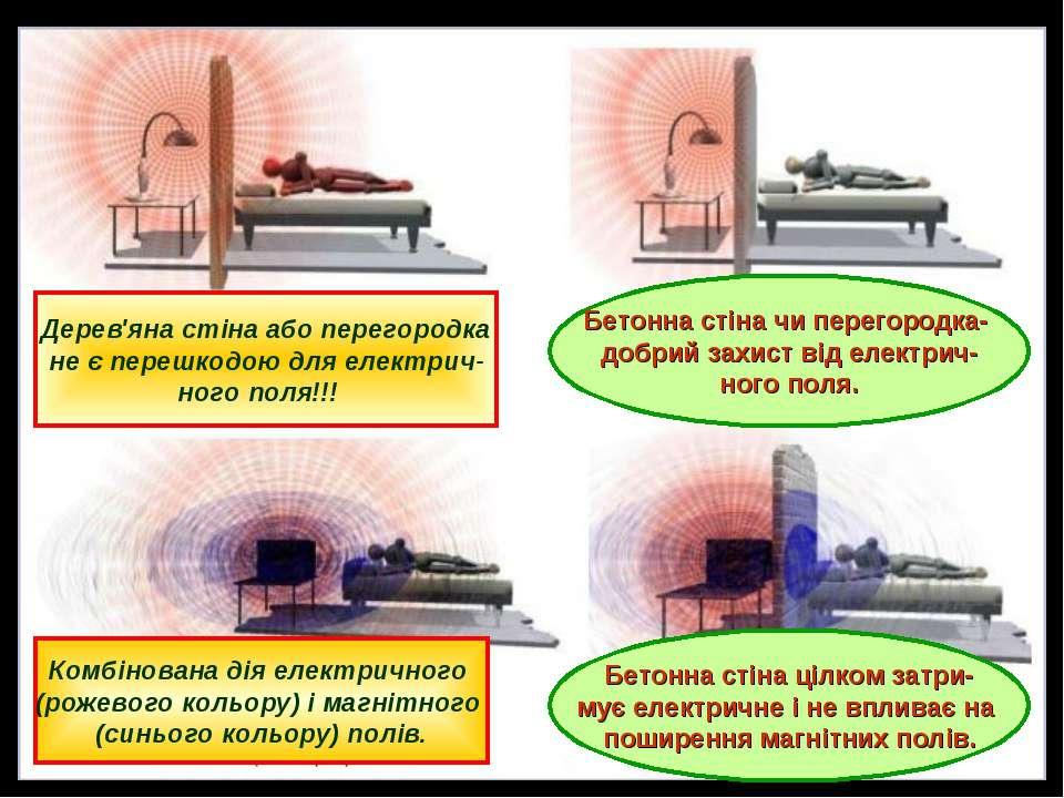 Дерев'яна стіна або перегородка не є перешкодою для електрич- ного поля!!! Бе...