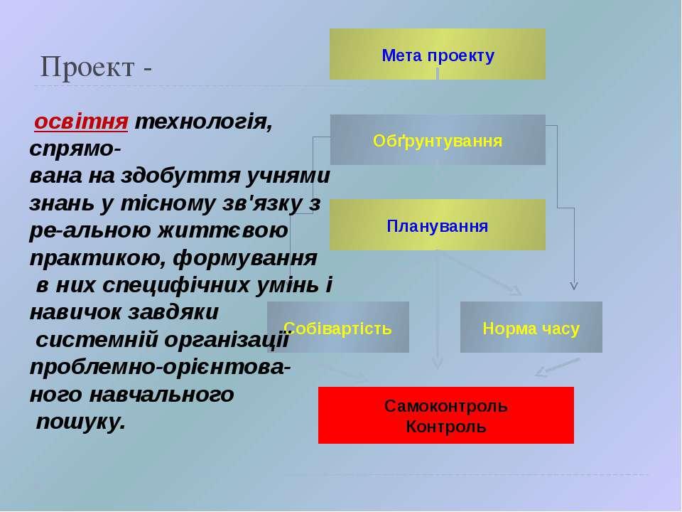 Проект - Обґрунтування Планування Норма часу Собівартість Самоконтроль Контро...