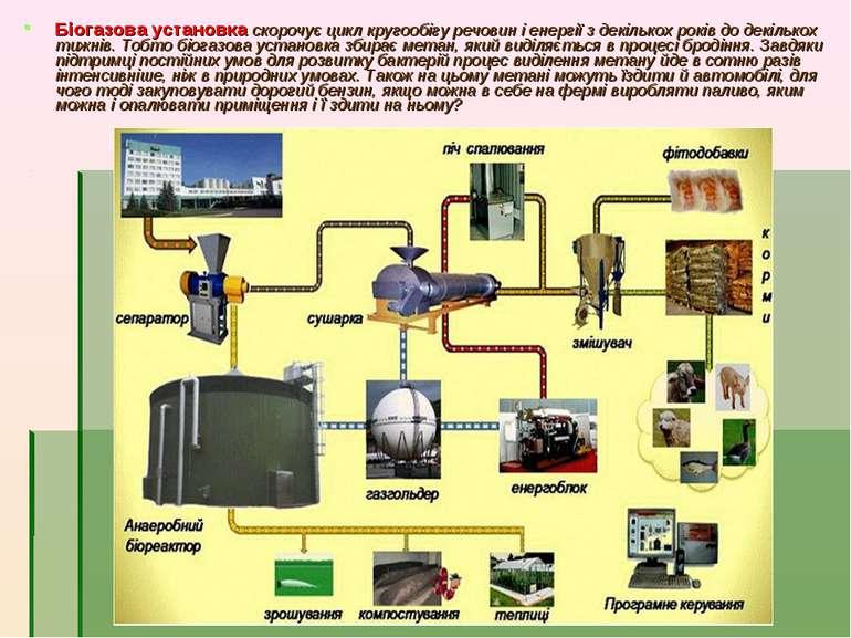 Біогазова установка скорочує цикл кругообігу речовин і енергії з декількох ро...