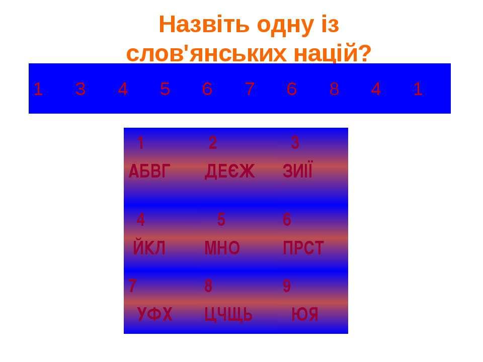 Назвіть одну із слов'янських націй? 1 АБВГ 2 ДЕЄЖ 3 ЗИІЇ 4 ЙКЛ 5 МНО 6 ПРСТ 7...