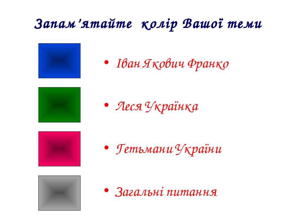 Запам'ятайте колір Вашої теми Іван Якович Франко Леся Українка Гетьмани Украї...