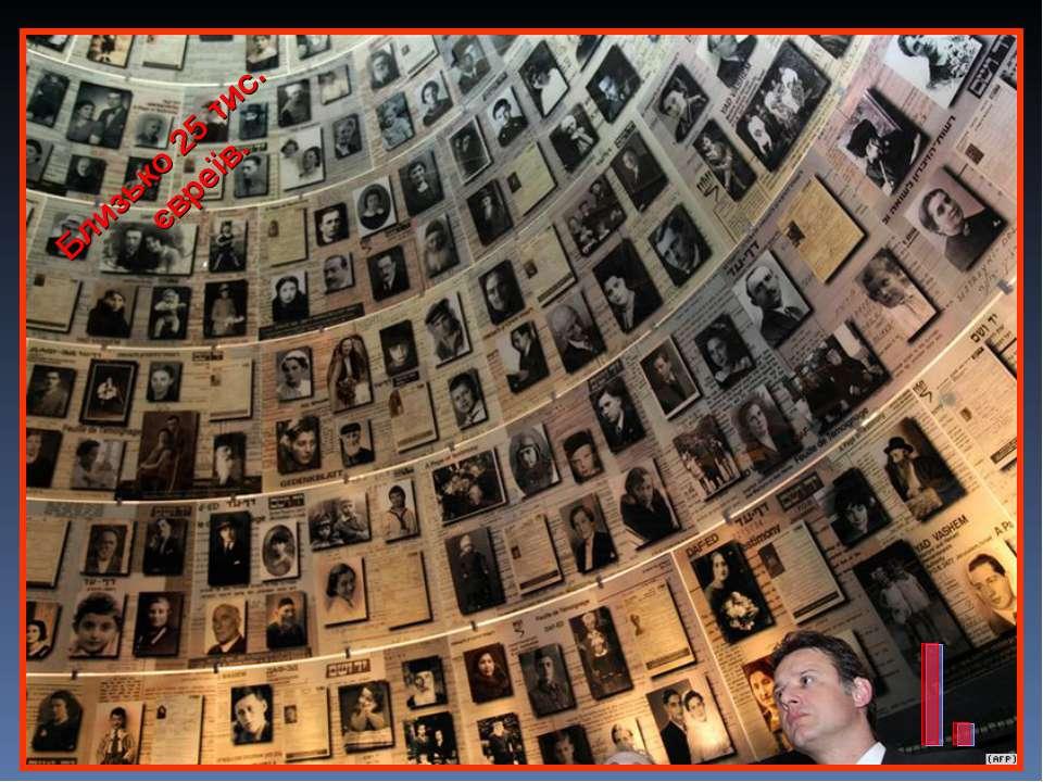 Близько 25 тис. євреїв.