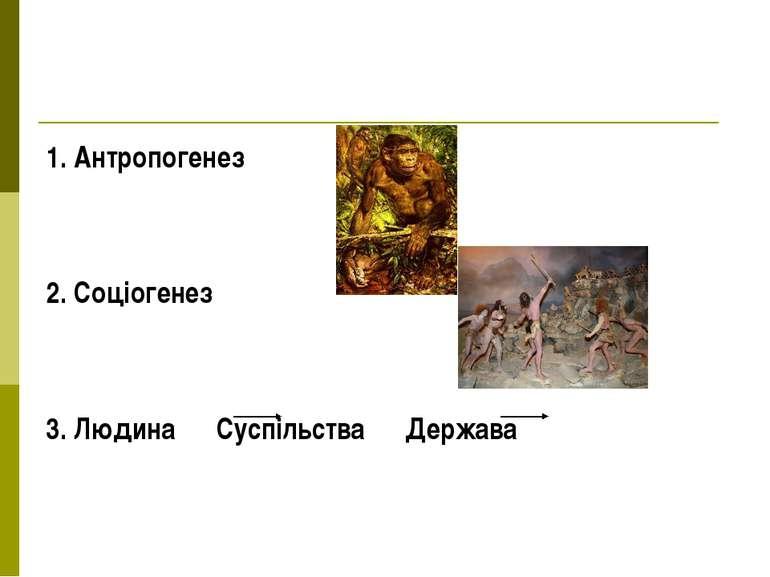 1. Антропогенез 2. Соціогенез 3. Людина Суспільства Держава