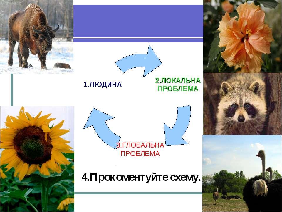 4.Прокоментуйте схему.