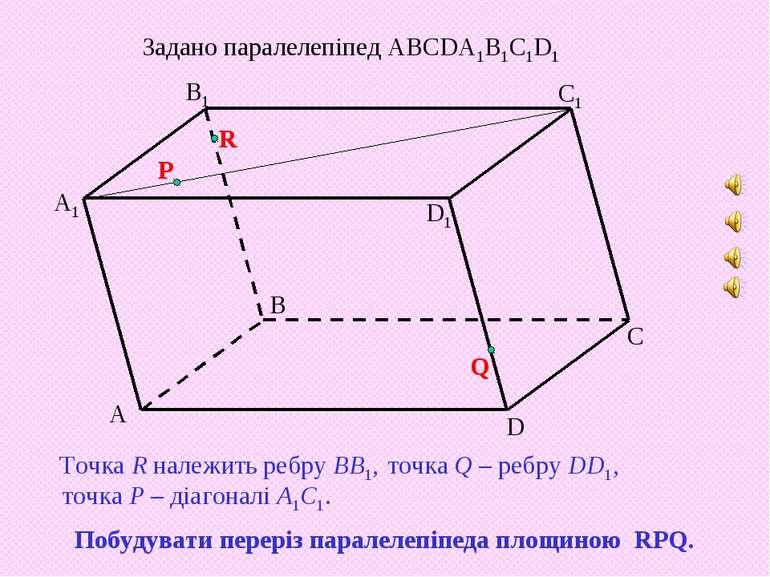 А1 В1 С1 D1 А B C D Задано паралелепіпед ABCDA1B1C1D1 Побудувати переріз пара...