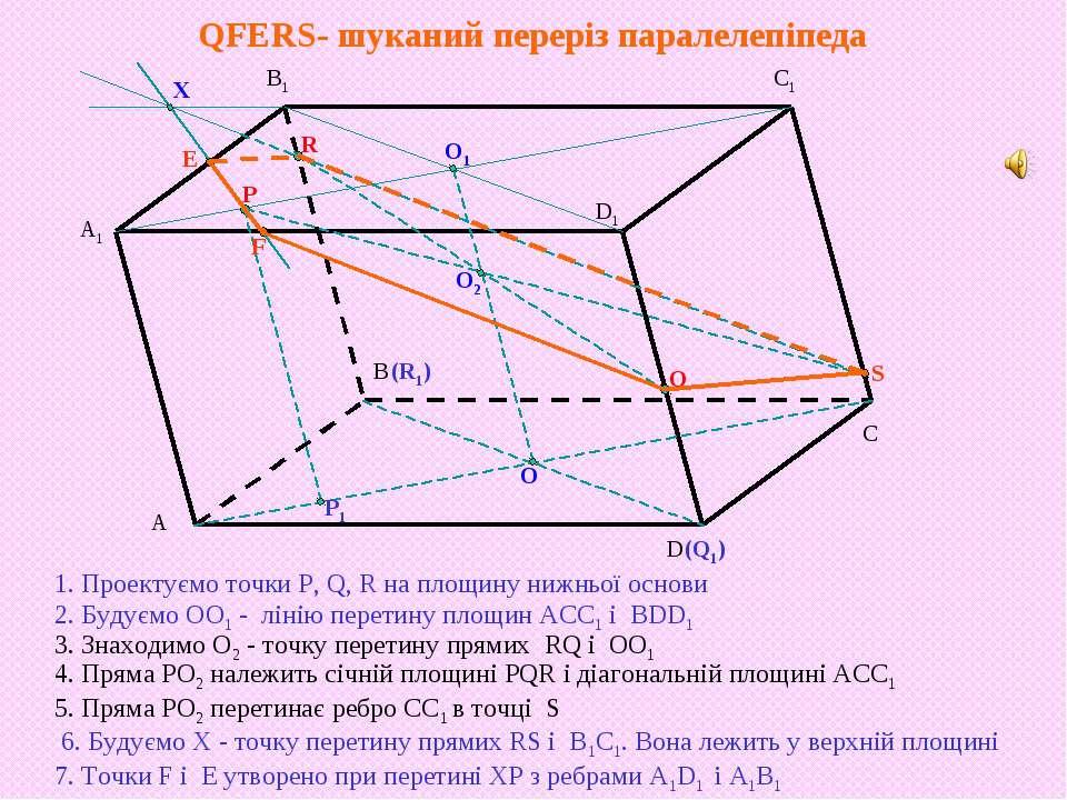 P R Q 1. Проектуємо точки P, Q, R на площину нижньої основи Р1 (Q1) (R1) O O1...