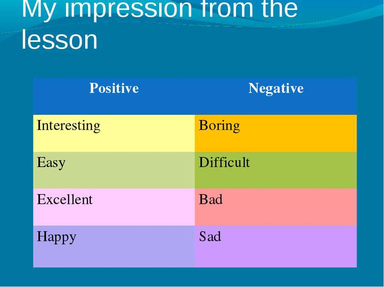 My impression from the lesson Positive Negative Interesting Boring Easy Diffi...