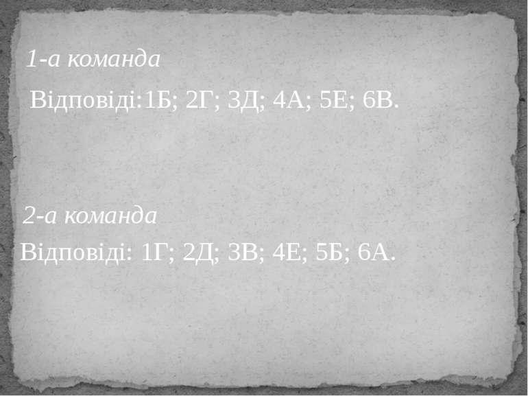 Відповіді:1Б; 2Г; 3Д; 4А; 5Е; 6В. 1-а команда 2-а команда Відповіді: 1Г; 2Д; ...