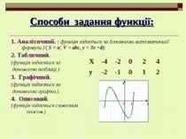Способи задання функції: 1. Аналітичний. ( функція задається за допомогою мат...