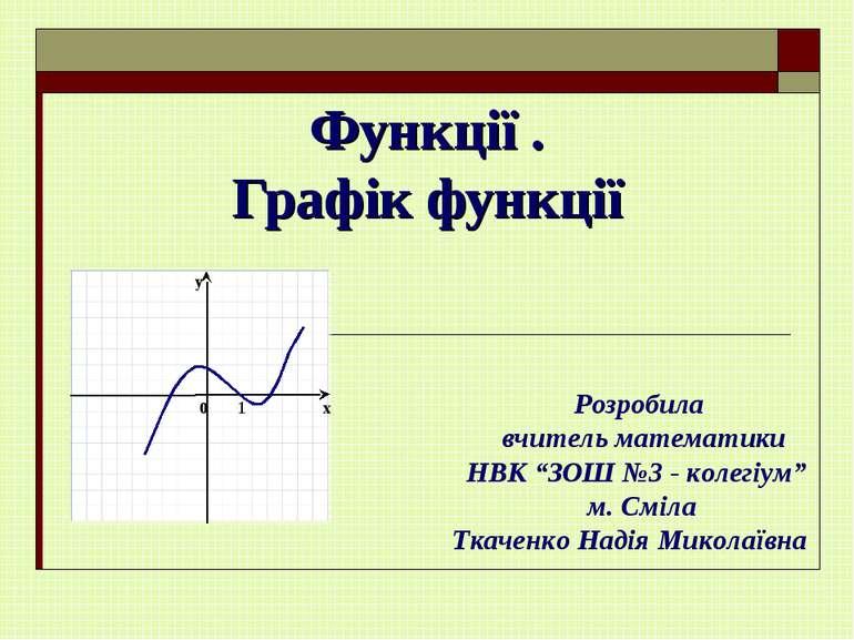 """Функції . Графік функції Розробила вчитель математики НВК """"ЗОШ №3 - колегіум""""..."""