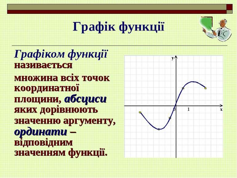 Графік функції Графіком функції називається множина всіх точок координатної п...