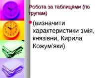 Робота за таблицями (по групам) (визначити характеристики змія, князівни, Кир...