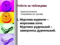 Робота за таблицями Буквосполучення Скоромовки (по групам) 1. Мурлика муркоче...