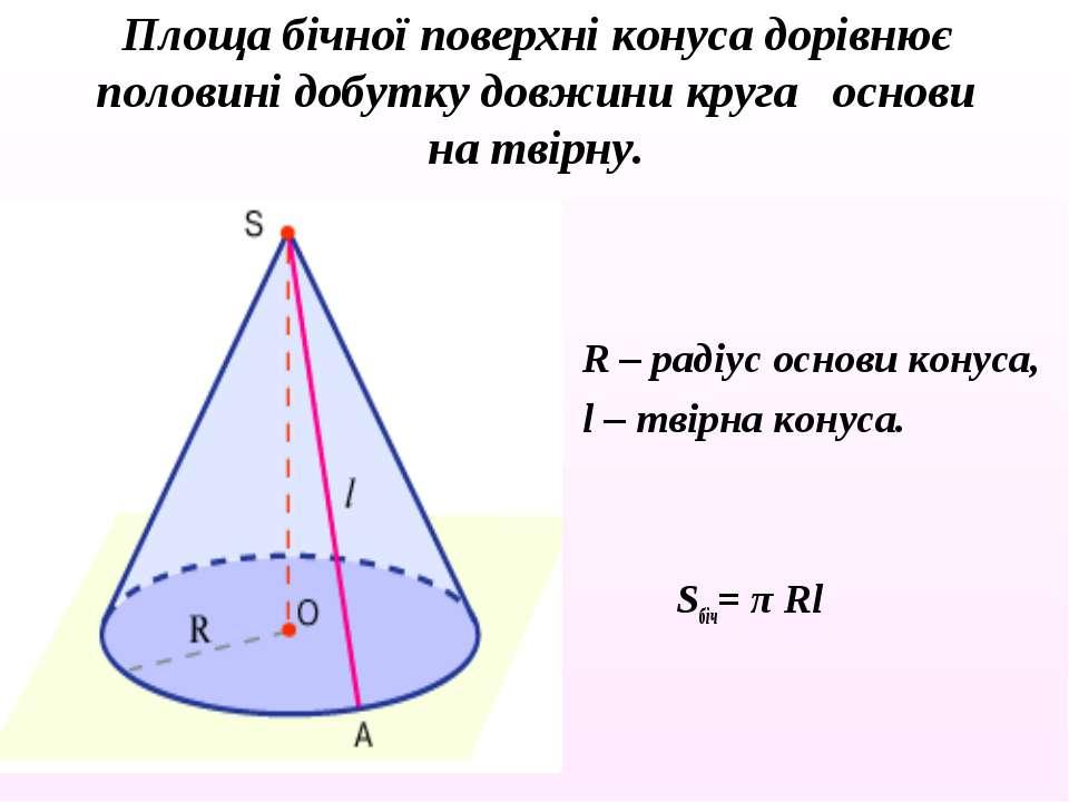 Площа бічної поверхні конуса дорівнює половині добутку довжини круга основи н...
