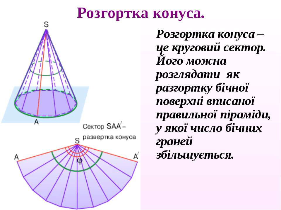 Розгортка конуса. Розгортка конуса – це круговий сектор. Його можна розглядат...