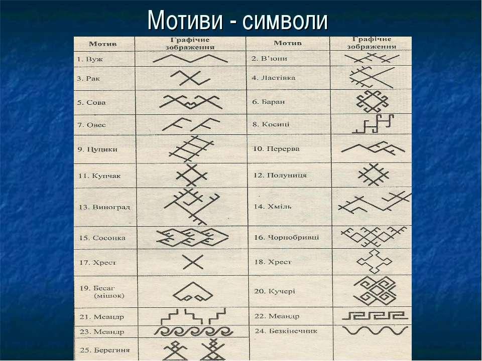 Мотиви - символи