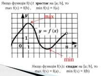 Якщо функція f(x)↑ зростає на [a; b], то max f(x) = f(b) , min f(x) = f(a) Як...