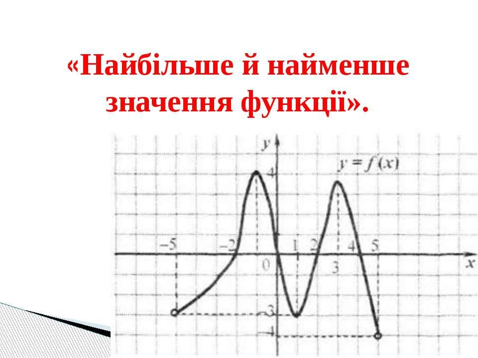 «Найбільше й найменше значення функції».