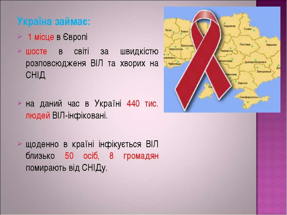 Україна займає: 1 місце в Європі шосте в світі за швидкістю розповсюдженя ВІЛ...