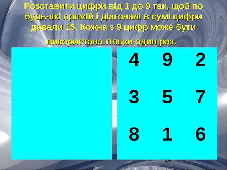 Розставити цифри від 1 до 9 так, щоб по будь-які прямій і діагоналі в сумі ци...