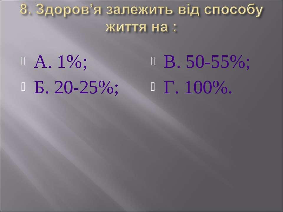 А. 1%; Б. 20-25%; В. 50-55%; Г. 100%.
