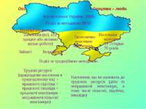 Особистий й головний чинник виробництва – люди. Все населення України, 100% П...
