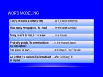 WORD MODELING They / to watch a fantasy film …at 7 o'clock tomorrow. How many...