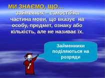 Займенник – самостійна частина мови, що вказує на особу, предмет, ознаку або ...