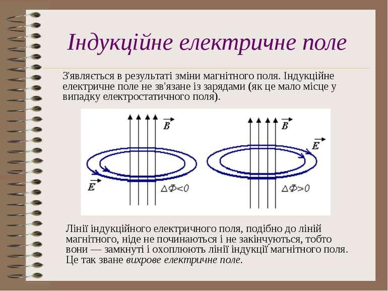 Індукційне електричне поле З'являється в результаті зміни магнітного поля. Ін...