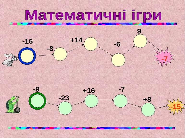-16 -8 +14 -6 9 -7 -9 -23 +16 -7 +8 -15