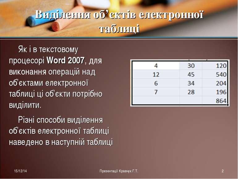 Як і в текстовому процесорі Word 2007, для виконання операцій над об'єктами е...