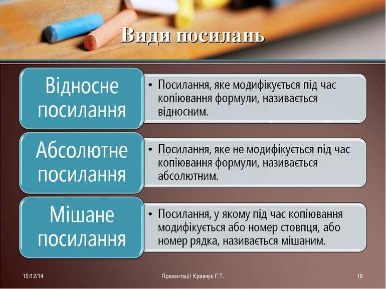 Види посилань * Презентації Кравчук Г.Т. * Презентації Кравчук Г.Т.