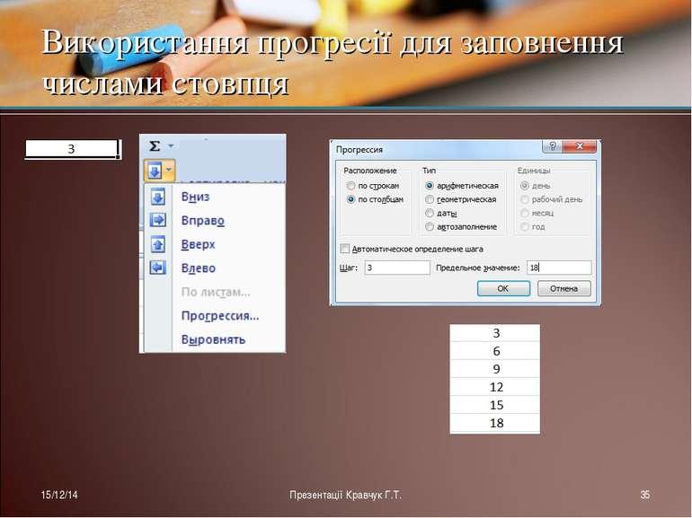 Використання прогресії для заповнення числами стовпця * Презентації Кравчук Г...