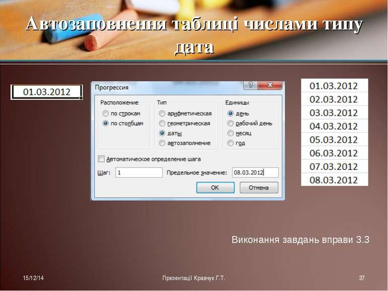 Автозаповнення таблиці числами типу дата * Презентації Кравчук Г.Т. * Виконан...