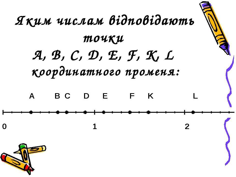 Яким числам відповідають точки A, B, C, D, E, F, K, L координатного променя: ...